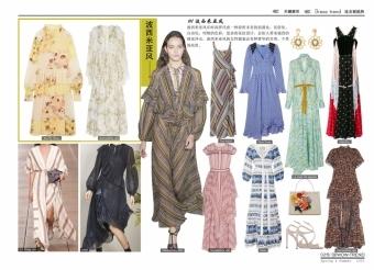 2020春夏 连衣裙趋势 - 廓形推荐