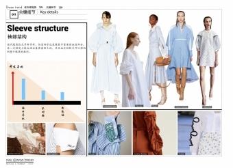 2020春夏 连衣裙趋势 - 关键细节