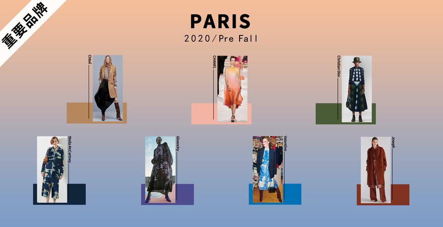 巴黎:品牌推荐(2020初秋)